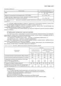 ГОСТ 10362-2017