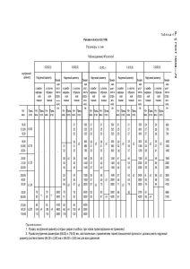 ГОСТ 18698-79